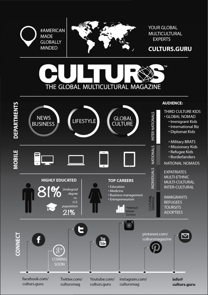CULTURS MS ONE SHEET OVERVIEW