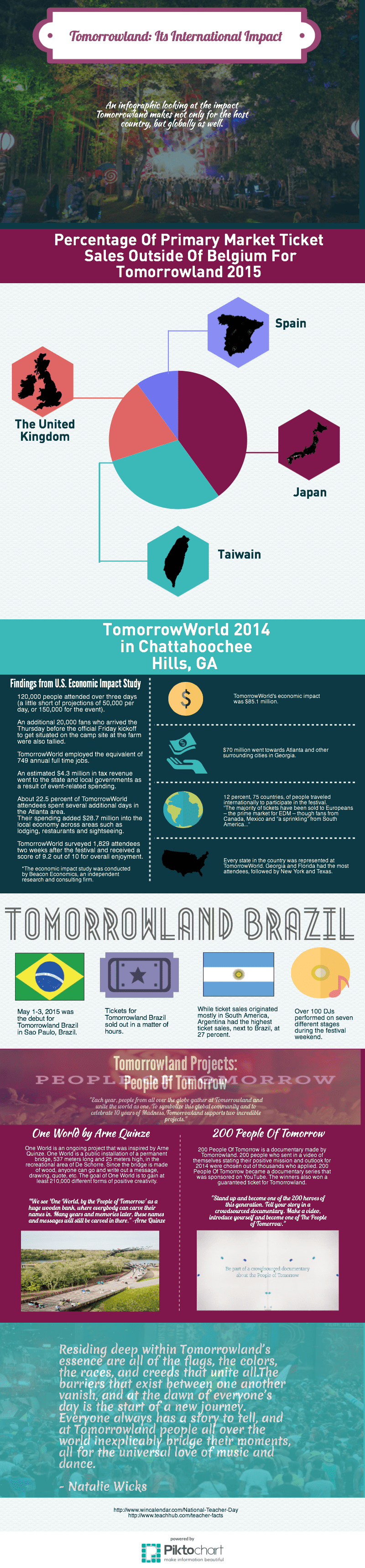 Tomorrowland Its International Impact Infographic