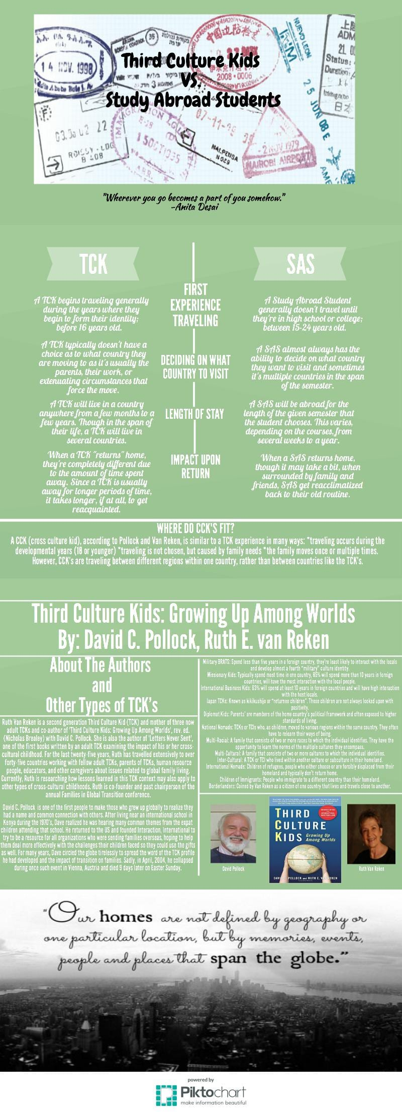 third-culture-kids-vs-study-abroad-students-2